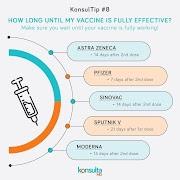 Tempoh Masa Dan Jenis Vaksin Berkesan Sepenuhnya