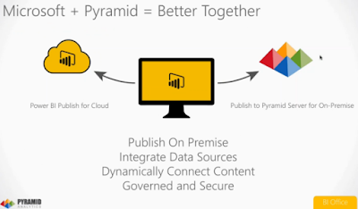 Microsoft and Pyramid Better Together