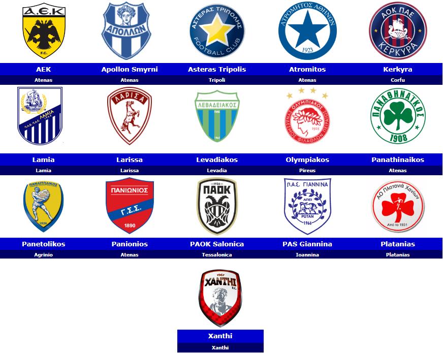 World Football Badges News: Greece - 2017/18 Superleague ...