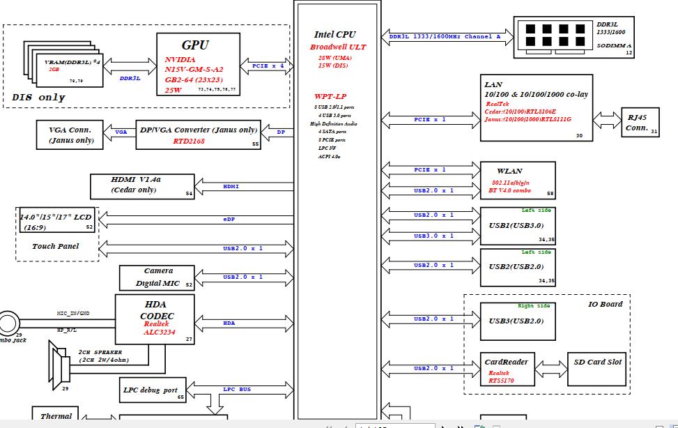Dell Laptop Motherboard Diagram Pdf
