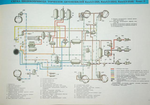 воздушная система камаз 43114 схема цветная