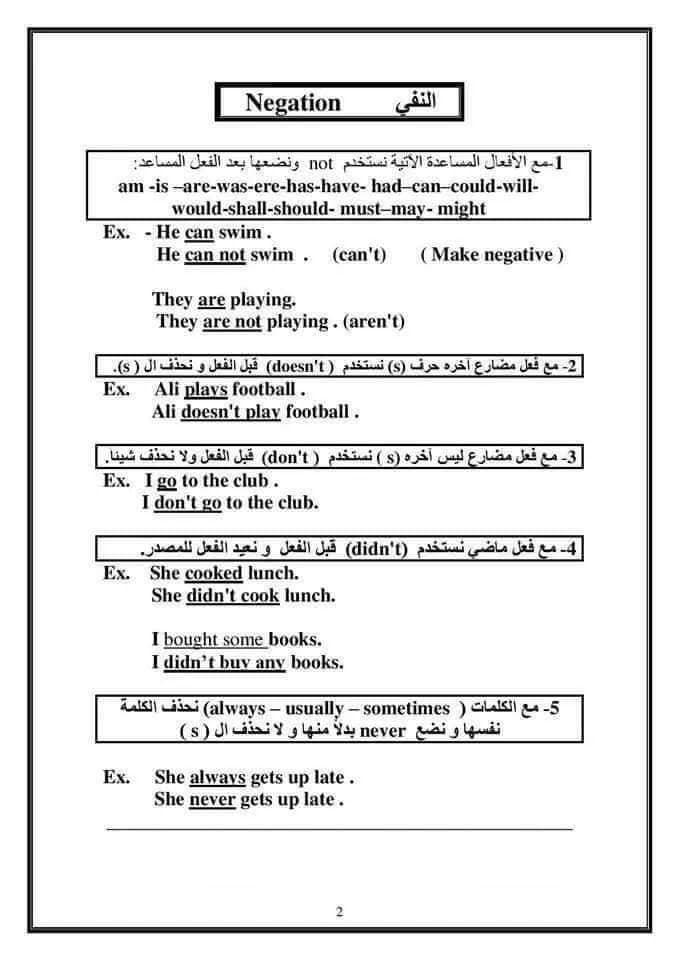 ملخص كل قواعد اللغة الانجليزية في 15 ورقة فقط 3