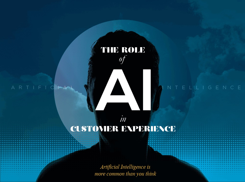 84% of people have interacted with artificial intelligence in the last year, and half of people have done so without even realizing it. This infographic outlines how common AI is becoming and how it is helping in our everyday lives.