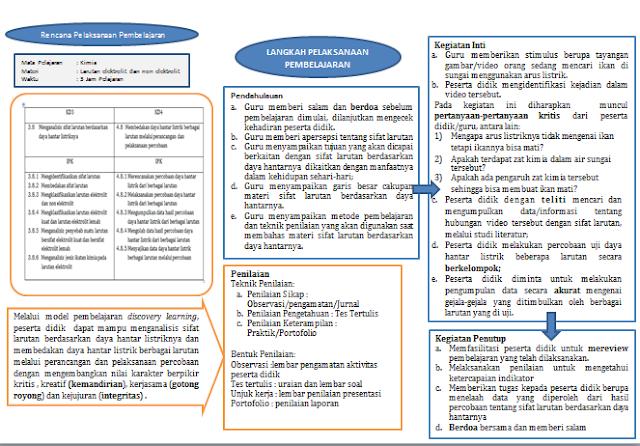 Contoh Model RPP Baru (3 Komponen) Mengacu Edaran Mendikbud Nomor 14 Tahun 2019 format doc/word