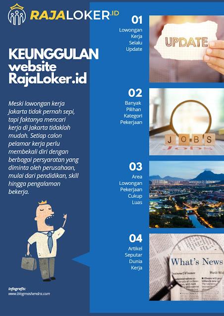 Keunggulan Website RajaLoker
