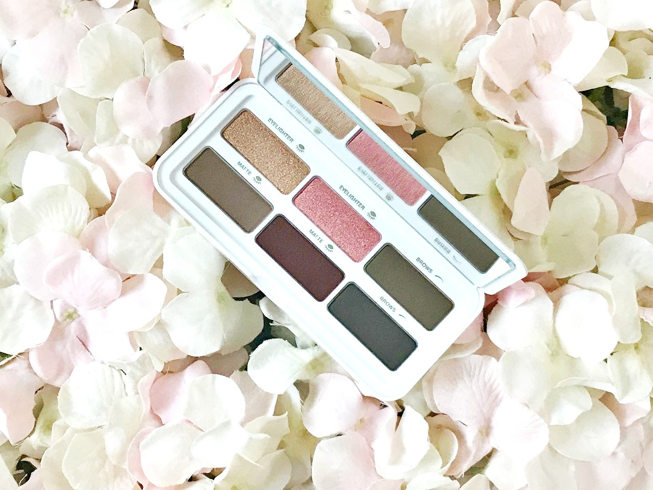 Clarins Ready In A Flash Eye Palette Review & Swatches