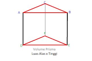 Volume Prisma Segitiga