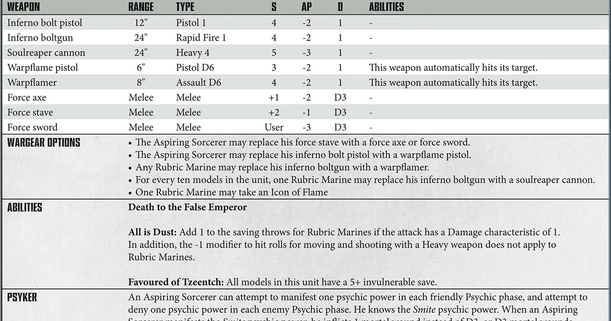 tau remora drone rules pdf