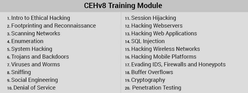 CEHv10 Module