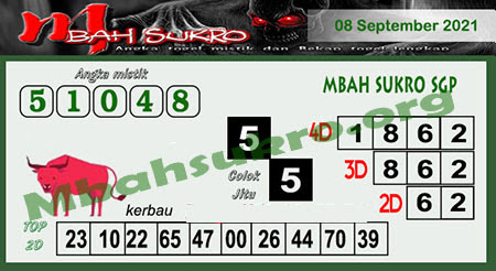 Syair SGP Rabu 08 September 2021
