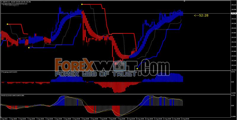 Forex trading strategies wikipedia
