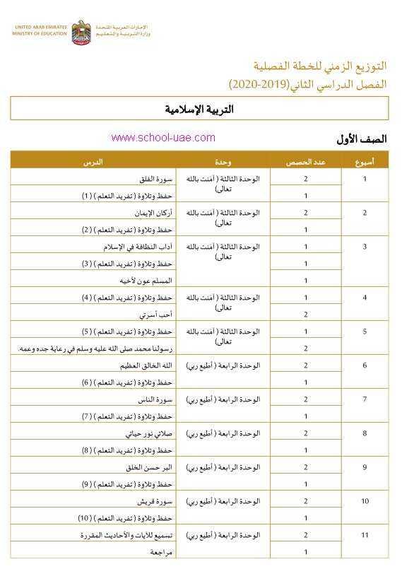 الخطة الفصلية تربية اسلامية الصف الاول الفصل الثانى 2020 الامارات