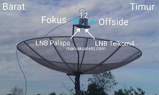 Cara Tracking Satelit Telkom 4 Dan Palapa Terlengkap 2019