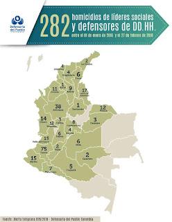 Postconflicto en Colombia