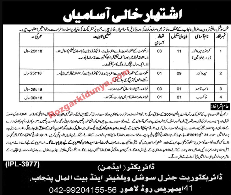 Social Welfare & Bait-ul-Maal Jobs Punjab 2019 Latest Advertisement