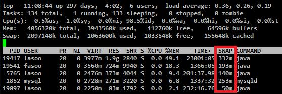 [LINUX] CentOS 6 리눅스에서 SWAP 메모리를 사용 중인 프로세스 확인하기
