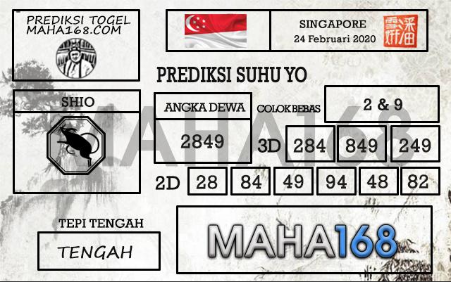 Prediksi Togel JP Singapura 24 Februari 2020 - Prediksi Suhu Yo
