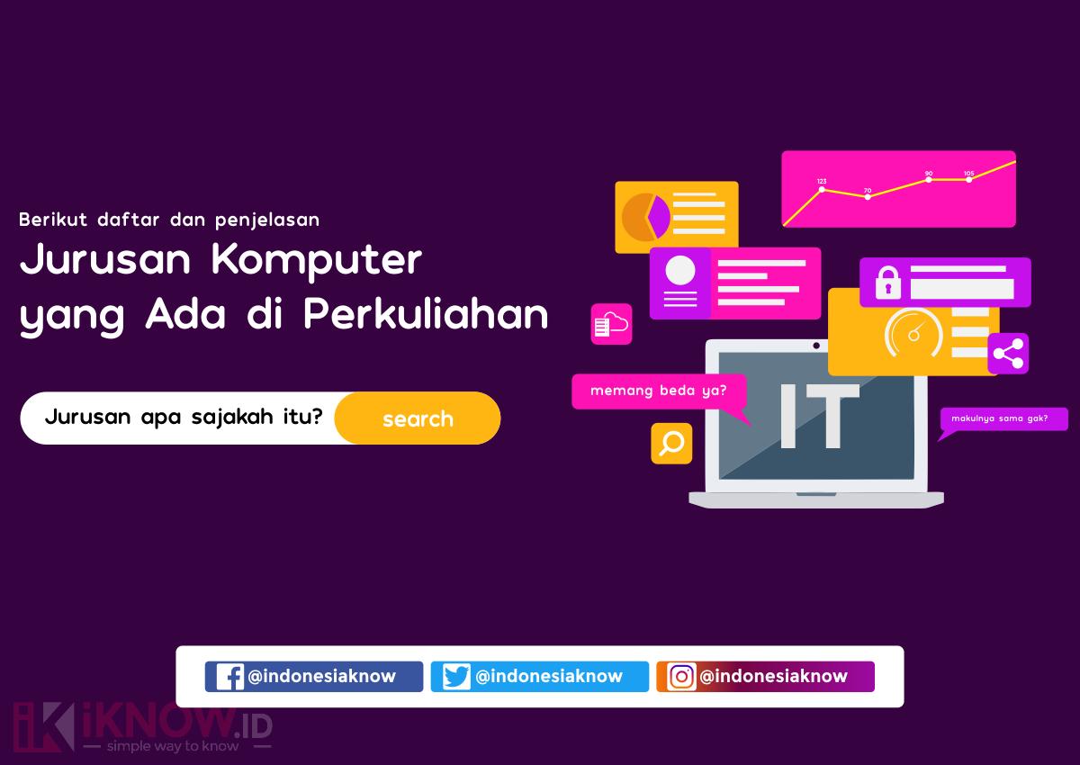 Daftar dan Penjelasan Jurusan Kuliah yang Mempelajari Tentang Komputer di Indonesia