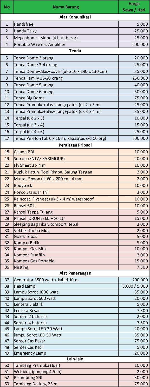 Sewa Tenda Harga Sewa Tenda Camping Bandung