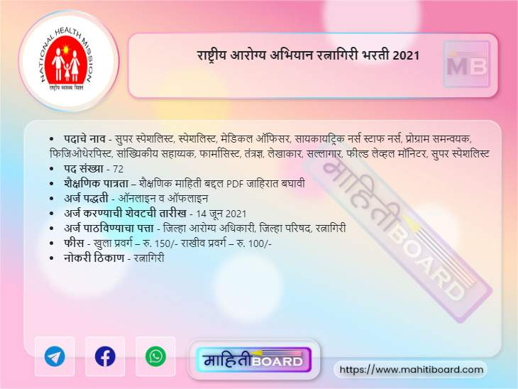 NHM Ratnagiri Bharti 2021