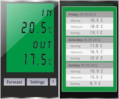 aplikasi thermometer free