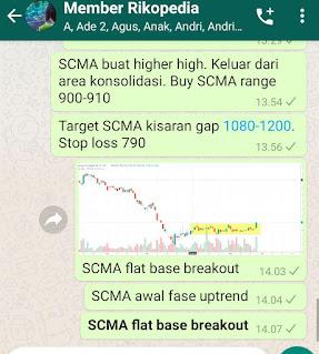 SCMA flat base breakout