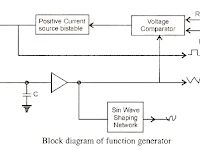 Block Diagram Maker