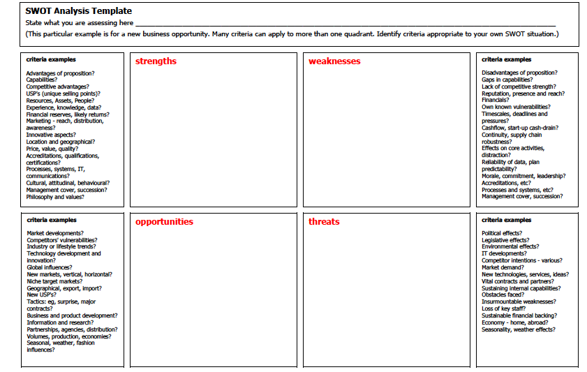 9+ Personal SWOT Analysis Examples
