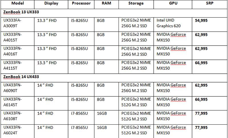 Zenbook 13 and 14 prices