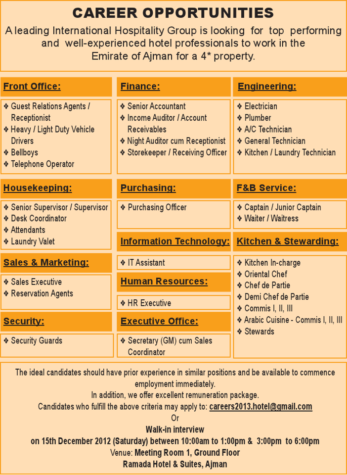 Career In Gulf and India - Useful Tips: Gulf vacancies on 15