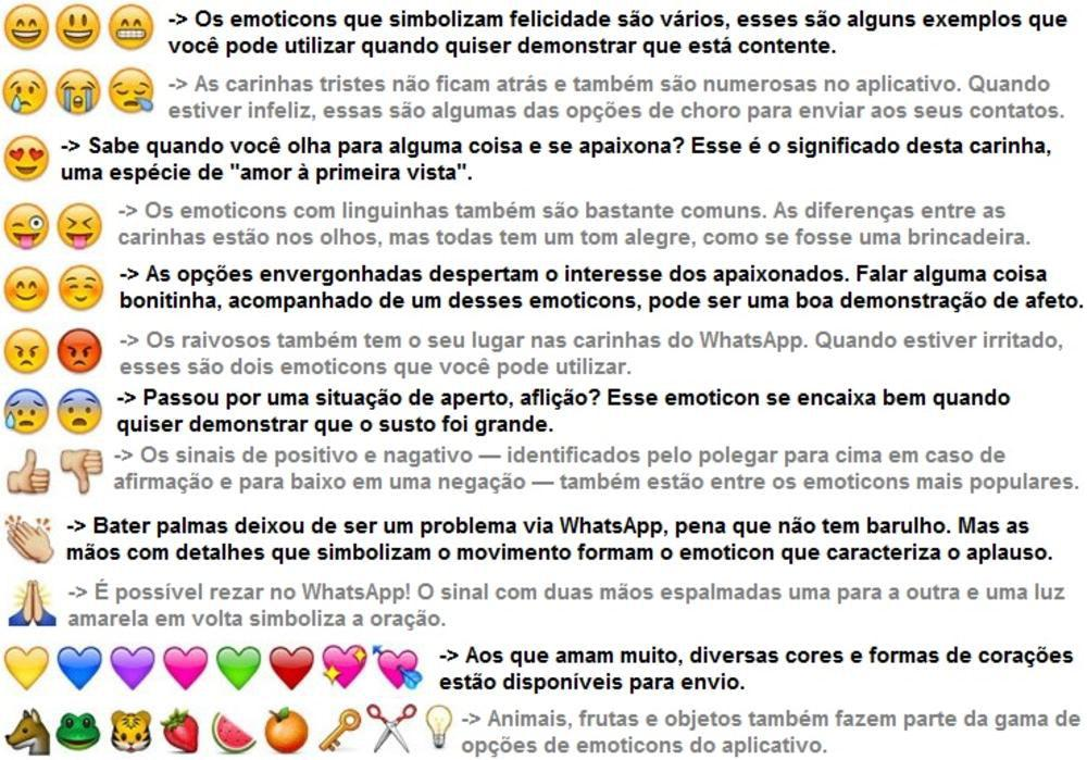 O que significa dating