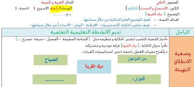 جذاذات الوحدة الرابعة في رحاب اللغة العربية  المستوى الثاني المنهاج الجديد