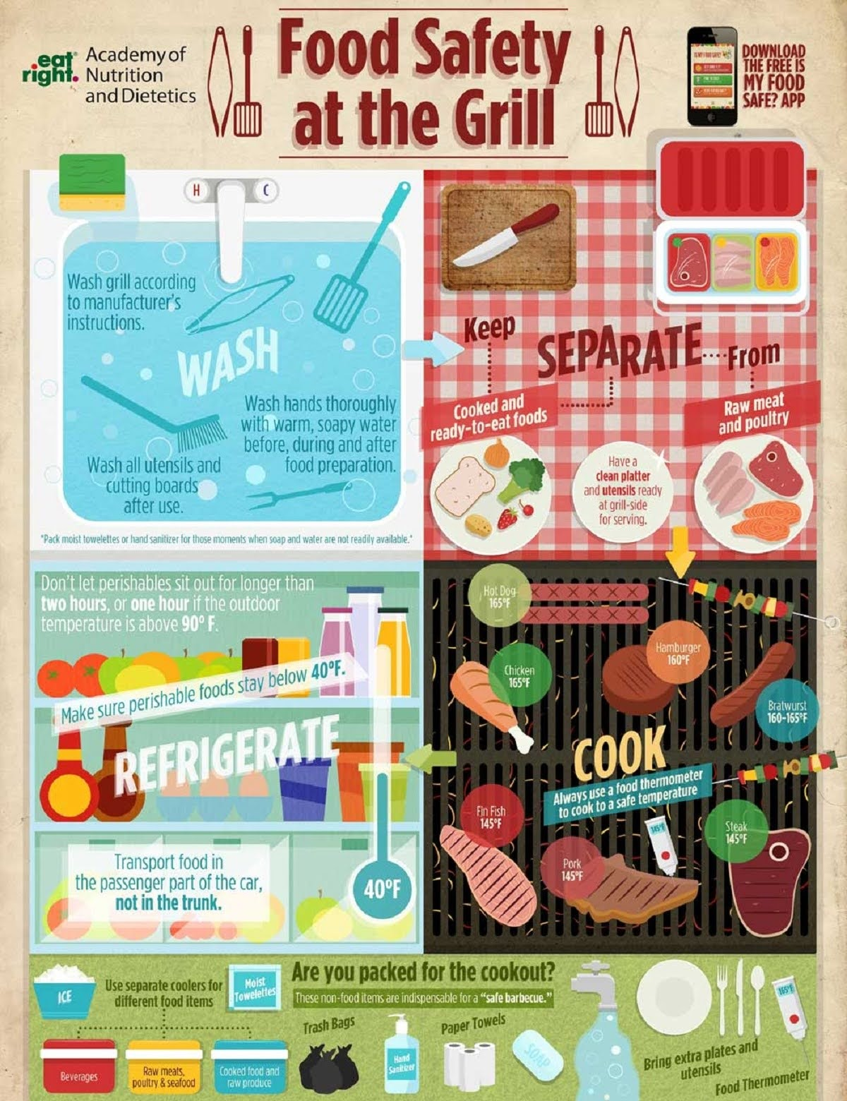 food-safety-at-the-grill-infographic