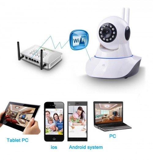 Camera an ninh ngày càng được sử dụng rộng rãi trong các gia đình