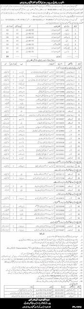 Education Department DEA Dera Ghazi Khan Jobs in Pakistan 19/02/2021 Latest
