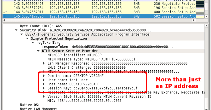 NTLM Version 2 SMB Relay Attack