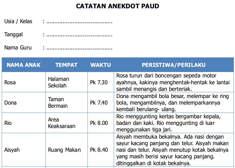 Format Contoh Catatan Anekdot Anak Paud Kurikulum 2013 Paud Jateng