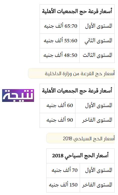 أسعار حج الجمعيات وحج القرعة والحج السياحى 2018