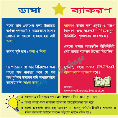 bhasha o bangla bhasha - byakoron o bangla byakoron