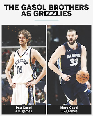 The Gasol brothers of Memphis Grizzlies