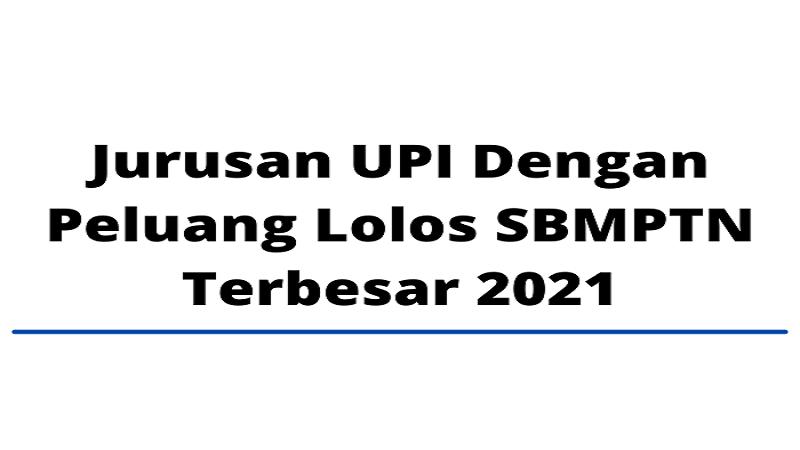 Jurusan UPI Dengan Peluang Lolos SBMPTN Terbesar 2021