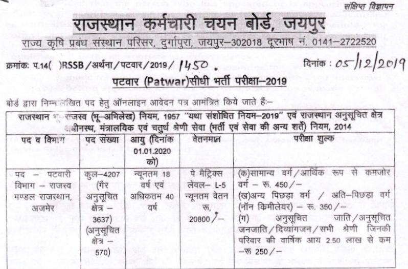 RSMSSB Patwari 4207 Jobs 2020