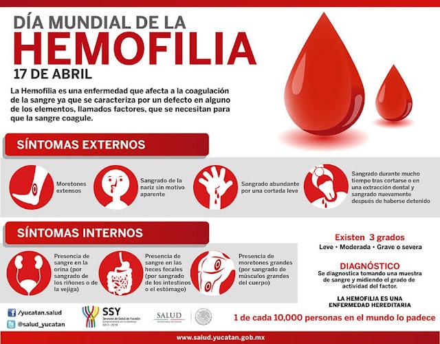 Dia de la hemofilia 17 de abril