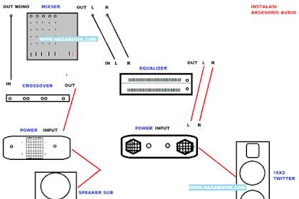 Susunan/urutan memasang aksesoris perangkat sound system yang benar