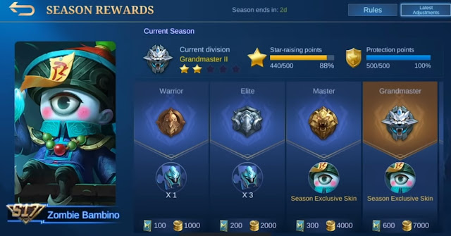 bocoran skin season 17 mobile legends