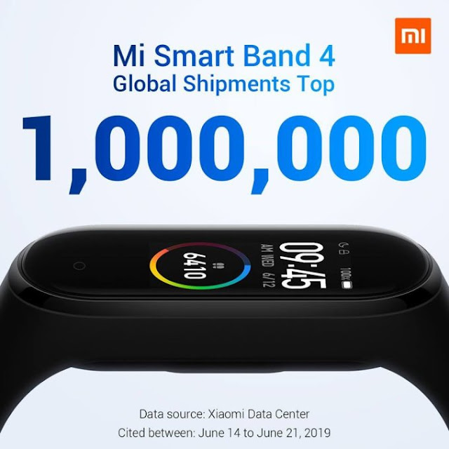 Xiaomi MI Band 4 Review and Price in Pakistan