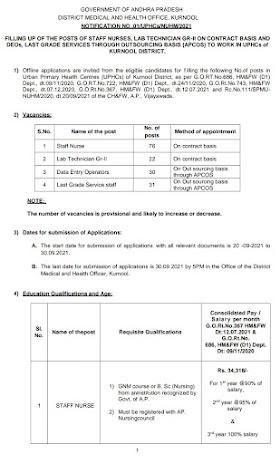 dmho nursing staff and lab technician vacancy