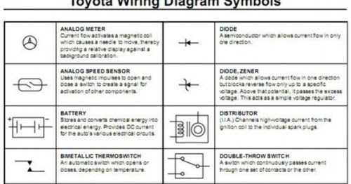 Wiring diagram For Toyota corolla 1994  Free Download
