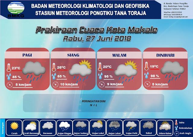 Hari Pencoblosan, BMKG Tana Toraja Siarkan Potensi Hujan Akan Mengguyur Seluruh Toraja