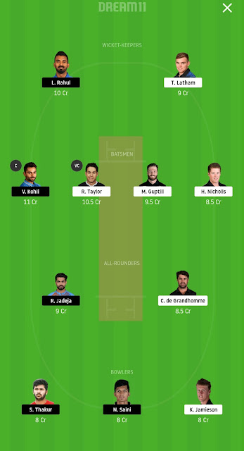 New Zealand vs India Dream11 Crew Prediction (third ODI), Fantasy Cricket Tip & Taking part in 11 Updates for Tuesday's Cricket Match - Feb 11th, 2020